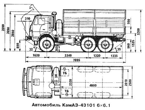 камаз 5511: характеристики, двигатель, КПП, объем кузова