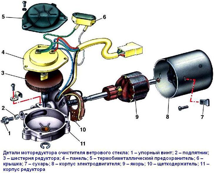 Общее устройство мотор-редуктора стеклоочистителя