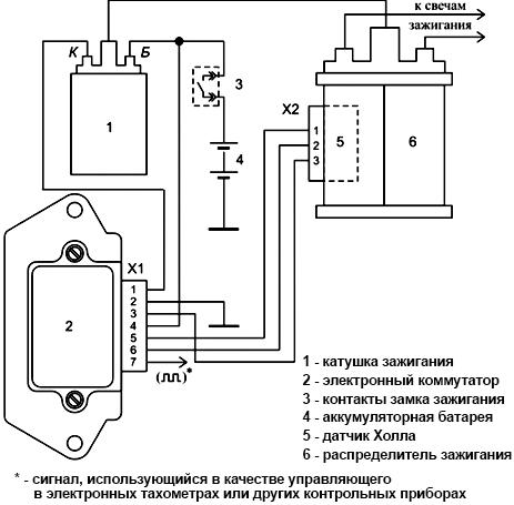 Типовая схема подключения электронного коммутатора